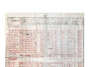 საქართველოს დამფუძნებელი კრების არჩევნების საბოლოო შედეგების ოქმი საარჩევნო კომისიის თავმჯდომარისა და წევრების ხელმოწერით. <br> 1919 წელი, თებერვალი <br> Protocol of the final results of the elections, with the signatures of the electoral commission chairperson and members. <br> February 1919.