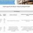 Written Fonds Catalog
