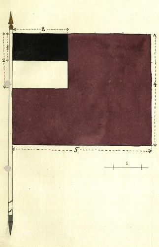პირველი რესპუბლიკის ატრიბუტიკა და სიმბოლიკა
