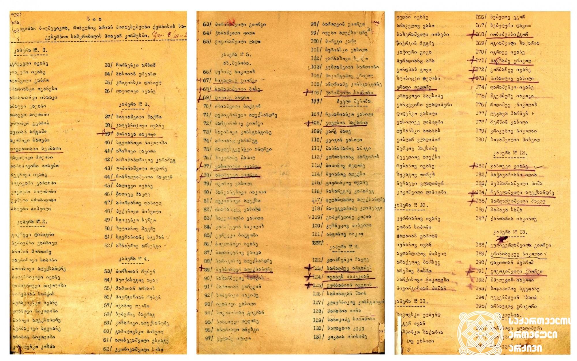 რუსეთ-საქართველოს ომის დროს ქუთაისის საპყრობილეში დაპატიმრებული ბოლშევიკების სიის ნაწილი. <br> 1921 წლის თებერვალი. <br> Part of the list of Bolsheviks imprisoned in Kutaisi prison during the Russian-Georgian war. <br> February 1921.