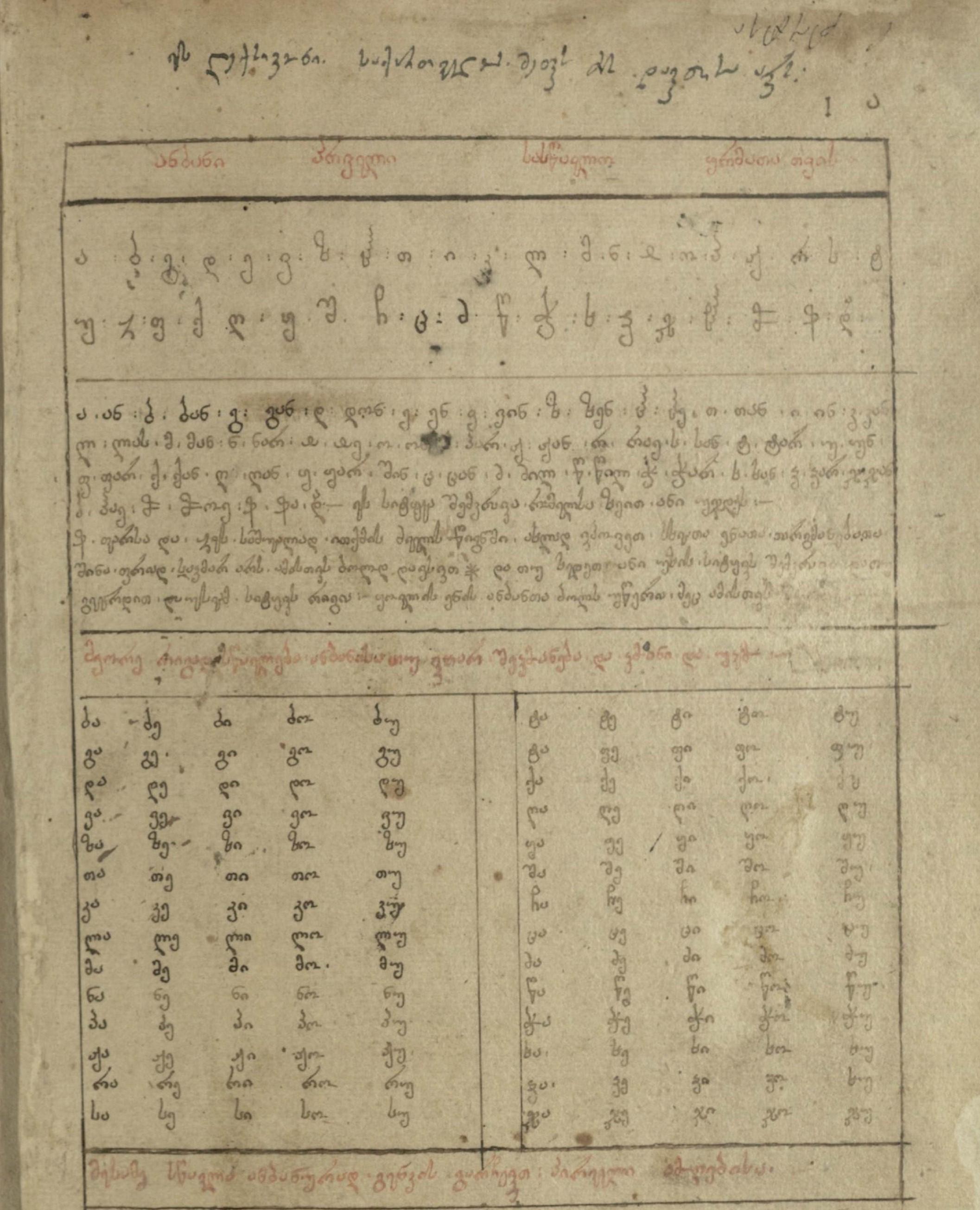 სულხან-საბას ლექსიკონი